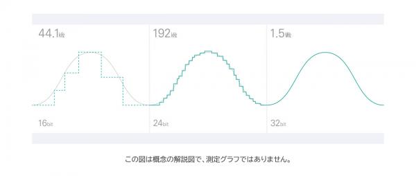 WaversaSystems-WDAC3C_9_jp-min improved sound.png