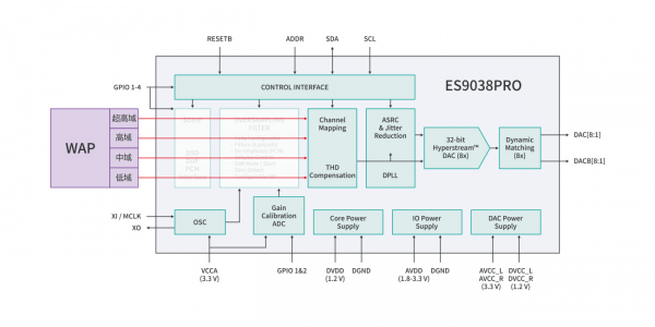 WaversaSystems-WDAC3C_f-min digital topography.png