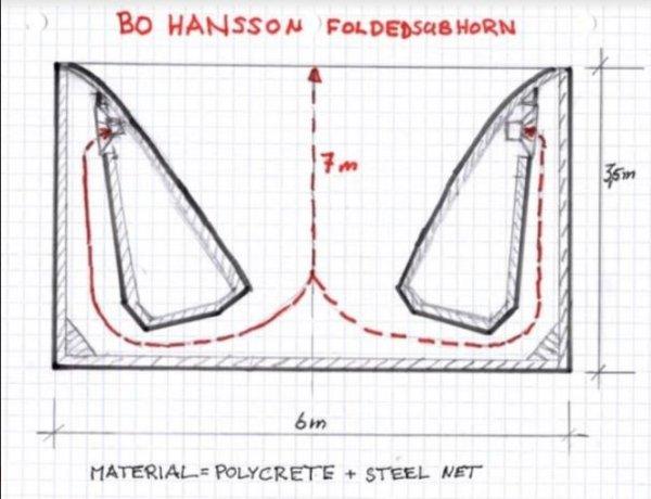bo hansson basement plan.jpg