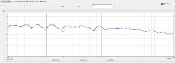 Gradient 1.4 07-21-20 L+R 69 Hz EQ + Toole EQ.png