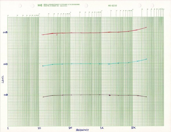 Frequency Response Graph.jpeg