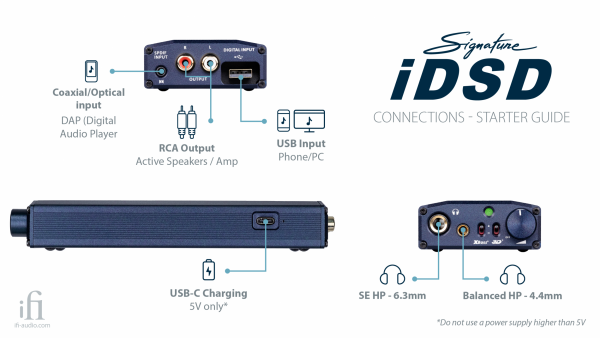 Connections_iFi_microiDSD_Signature.png
