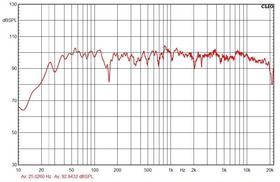 d100_frequency_response_in_room.jpg