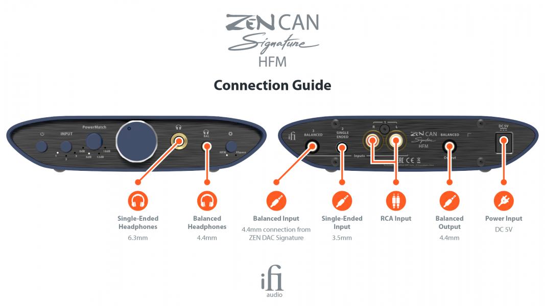 iFi_Connections_ZenCANSignatureV2_03-01.png